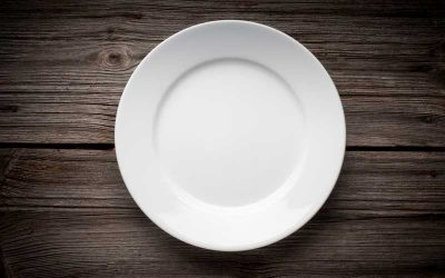 Eat Less Plate